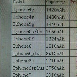 Pin Iphone Zin giá sỉ